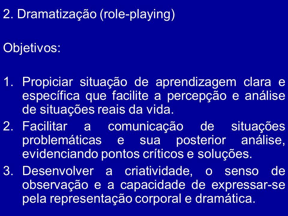 2. Dramatização (role-playing)
