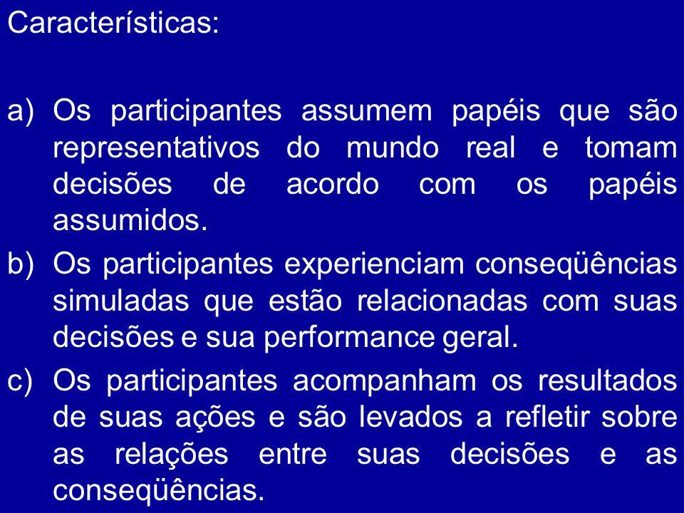 Características: Os participantes assumem papéis que são representativos do mundo real e tomam decisões de acordo com os papéis assumidos.