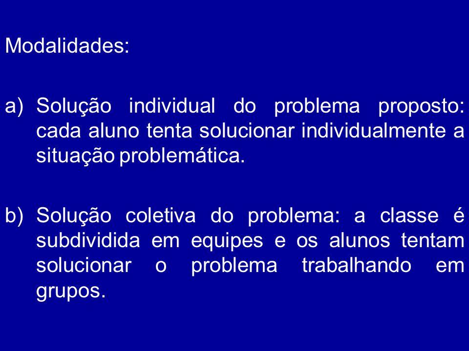 Modalidades: Solução individual do problema proposto: cada aluno tenta solucionar individualmente a situação problemática.