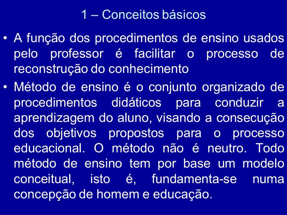 1 – Conceitos básicos A função dos procedimentos de ensino usados pelo professor é facilitar o processo de reconstrução do conhecimento.