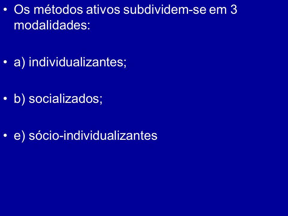 Os métodos ativos subdividem-se em 3 modalidades: