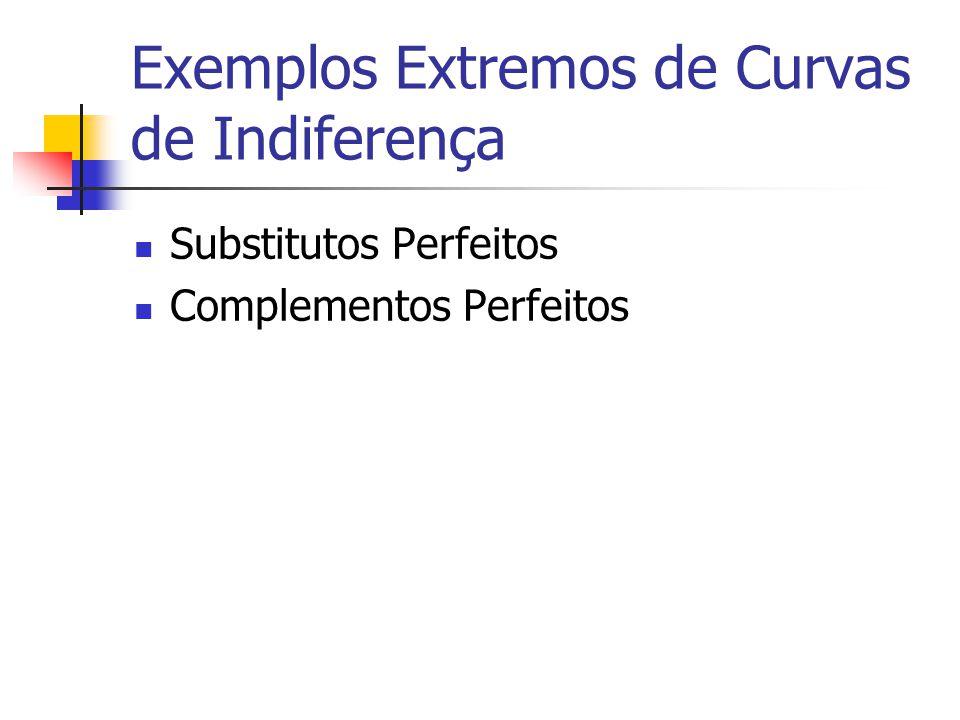 Exemplos Extremos de Curvas de Indiferença