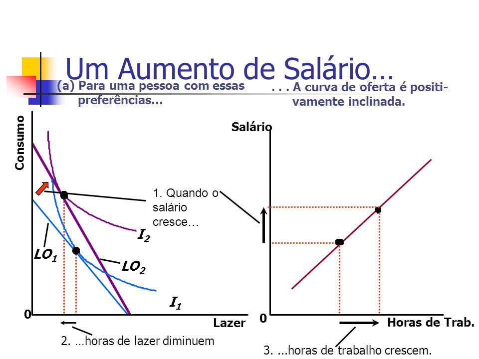 Um Aumento de Salário… I2 LO1 LO2 I1