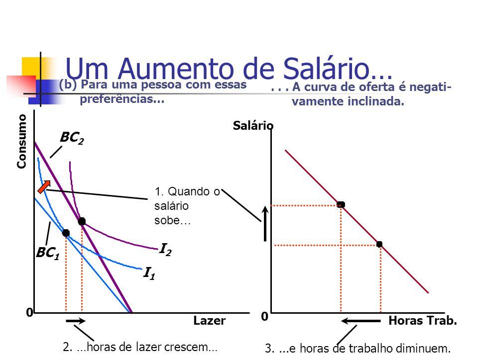 Um Aumento de Salário… BC2 I2 BC1 I1
