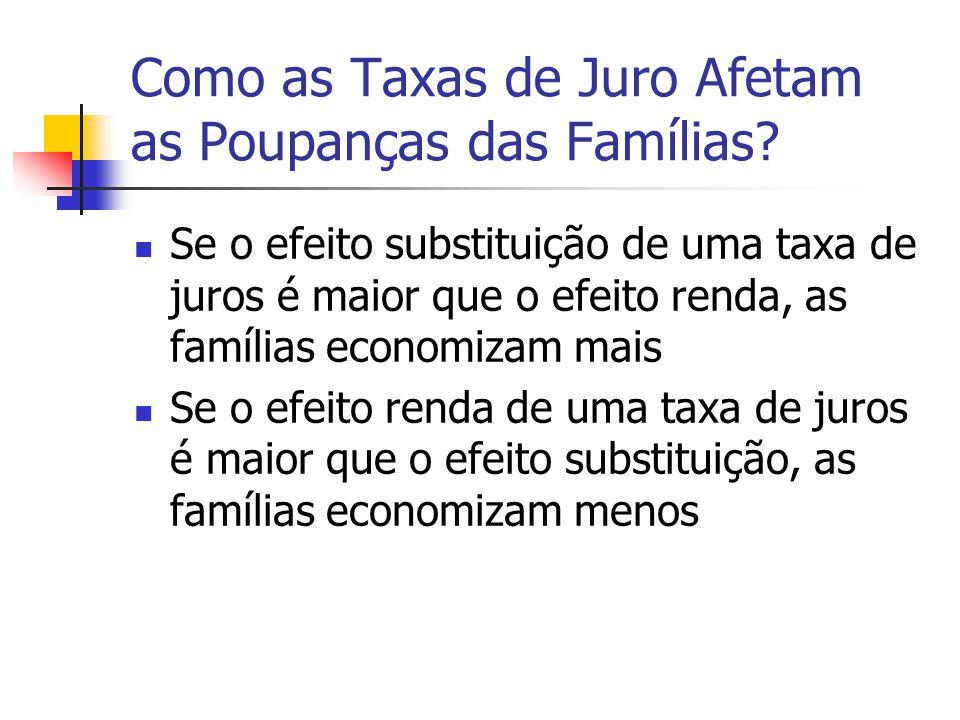 Como as Taxas de Juro Afetam as Poupanças das Famílias