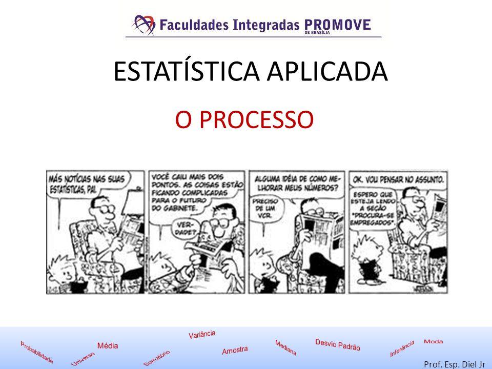 ESTATÍSTICA APLICADA O PROCESSO Prof. Esp. Diel Jr Variância Moda