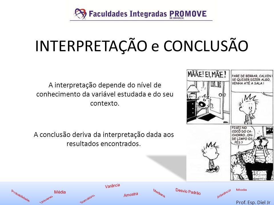 A conclusão deriva da interpretação dada aos resultados encontrados.