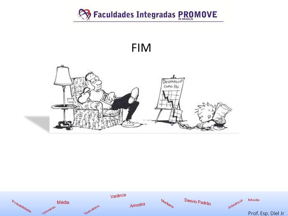 FIM Prof. Esp. Diel Jr Variância Moda Média Desvio Padrão Inferência