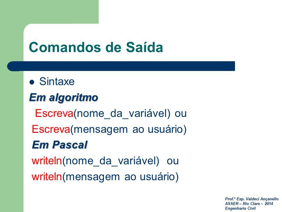 Comandos de Saída Sintaxe Em algoritmo Escreva(nome_da_variável) ou
