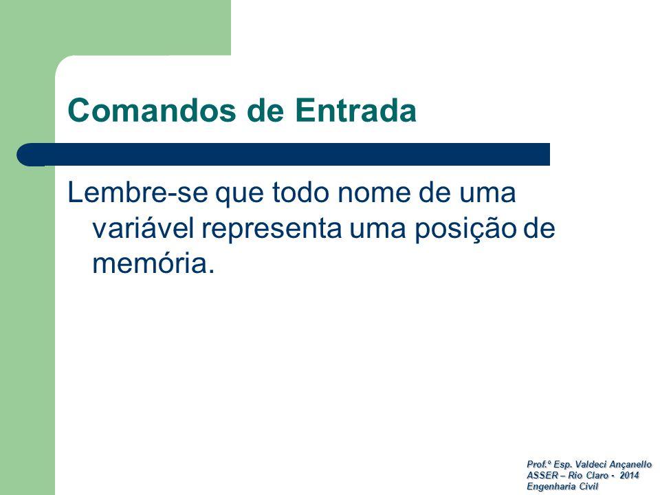 Comandos de Entrada Lembre-se que todo nome de uma variável representa uma posição de memória.