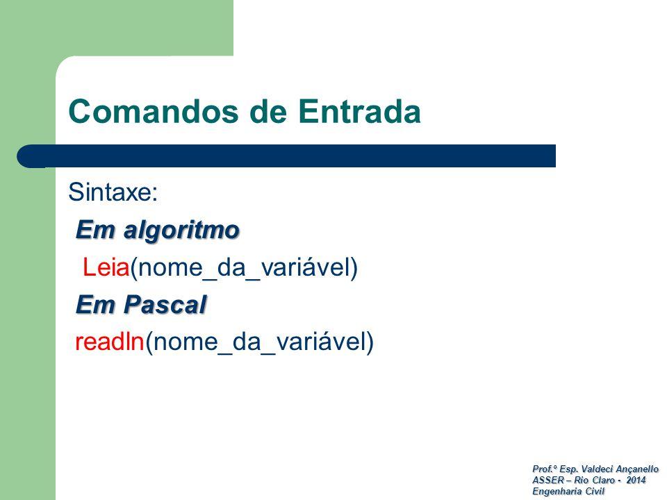 Comandos de Entrada Sintaxe: Em algoritmo Leia(nome_da_variável) Em Pascal readln(nome_da_variável)