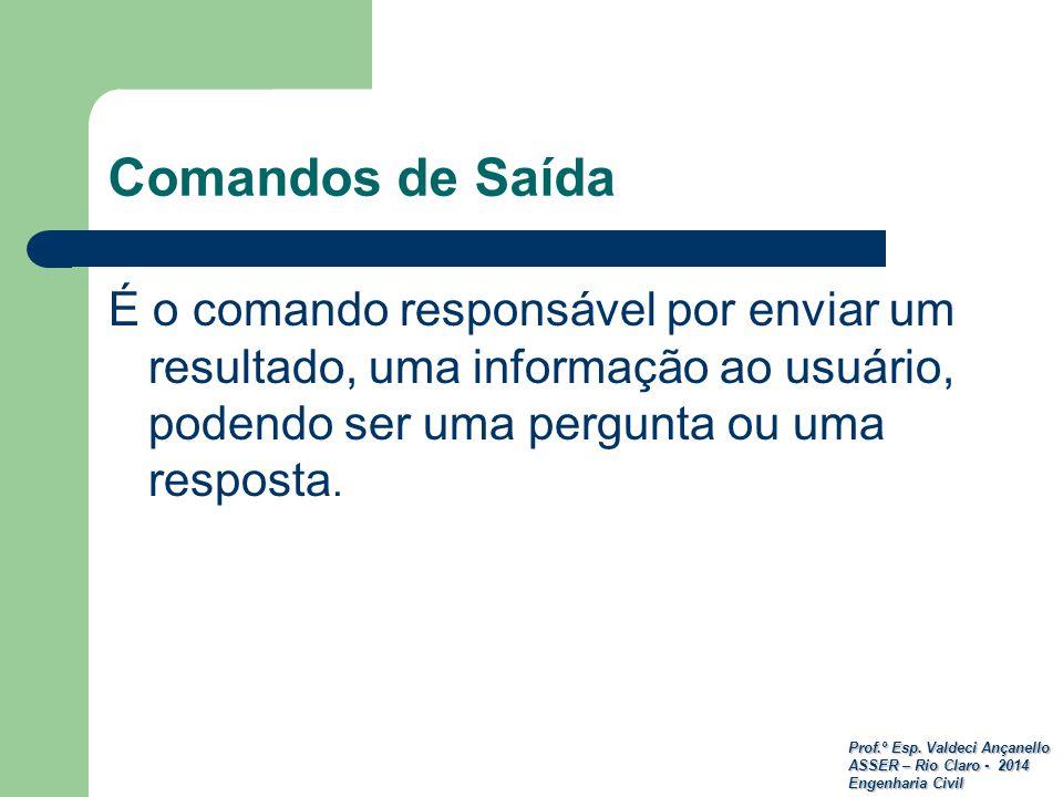 Comandos de Saída É o comando responsável por enviar um resultado, uma informação ao usuário, podendo ser uma pergunta ou uma resposta.