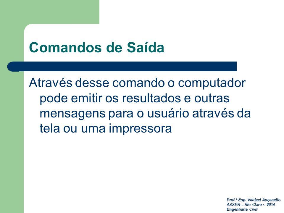 Comandos de Saída Através desse comando o computador pode emitir os resultados e outras mensagens para o usuário através da tela ou uma impressora.