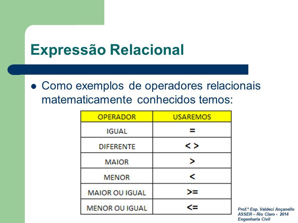 Expressão Relacional Como exemplos de operadores relacionais matematicamente conhecidos temos: