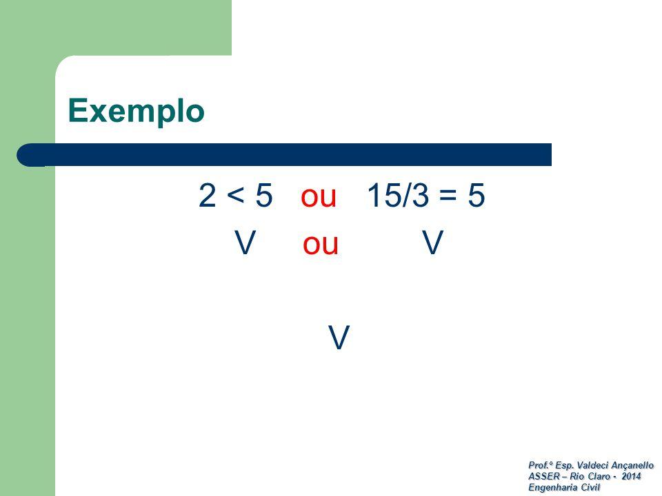 Exemplo 2 < 5 ou 15/3 = 5 V ou V V