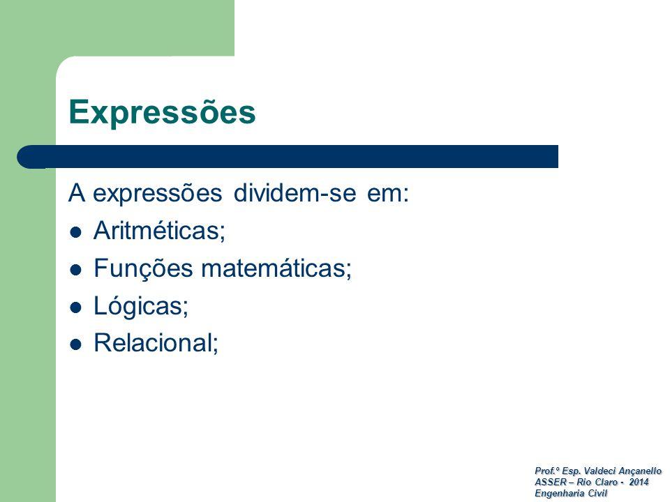 Expressões A expressões dividem-se em: Aritméticas;