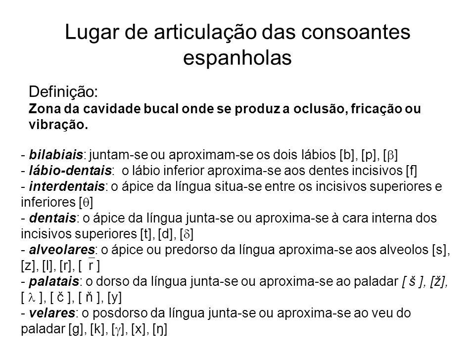 Lugar de articulação das consoantes espanholas