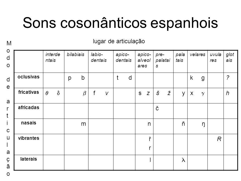 Sons cosonânticos espanhois