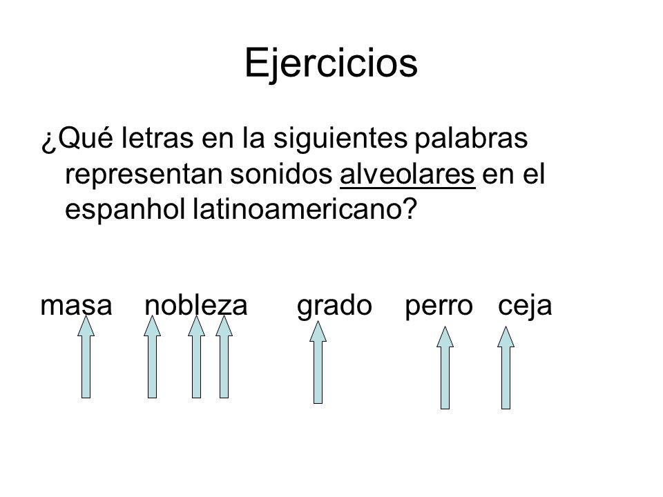 Ejercicios ¿Qué letras en la siguientes palabras representan sonidos alveolares en el espanhol latinoamericano