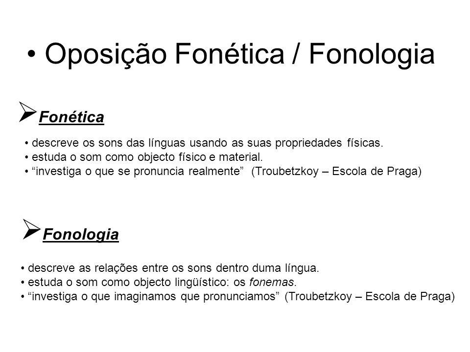 Oposição Fonética / Fonologia