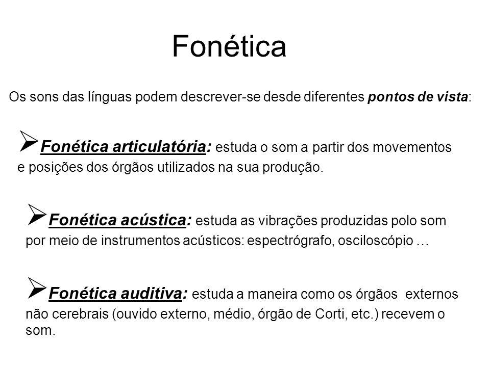 Fonética Os sons das línguas podem descrever-se desde diferentes pontos de vista: