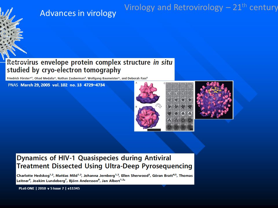 Virology and Retrovirology – 21th century Advances in virology