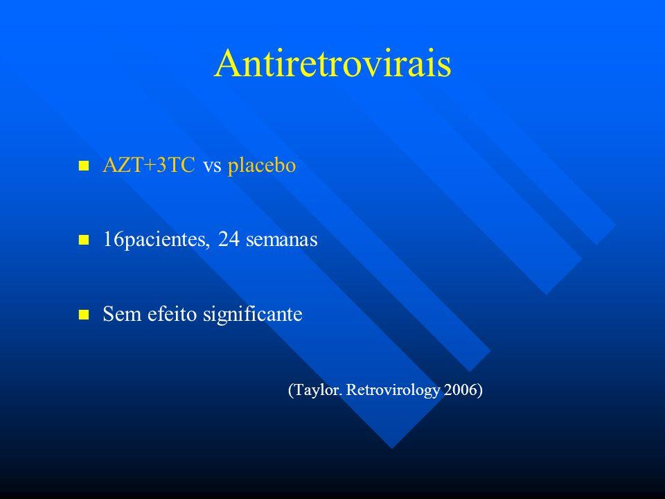Antiretrovirais AZT+3TC vs placebo 16pacientes, 24 semanas