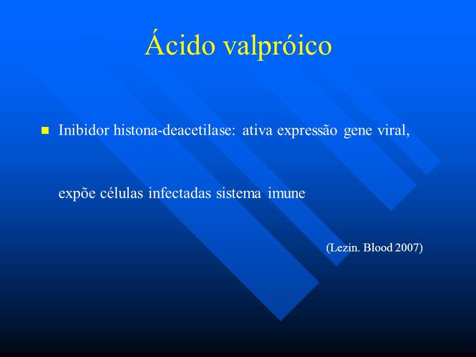 Ácido valpróico Inibidor histona-deacetilase: ativa expressão gene viral, expõe células infectadas sistema imune.