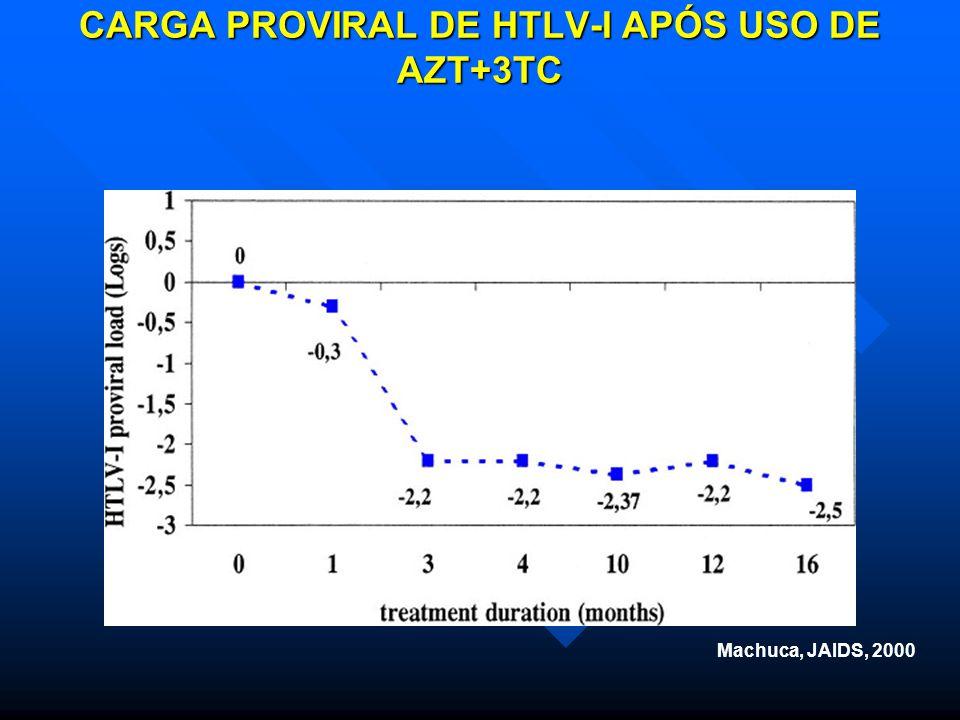 CARGA PROVIRAL DE HTLV-I APÓS USO DE AZT+3TC