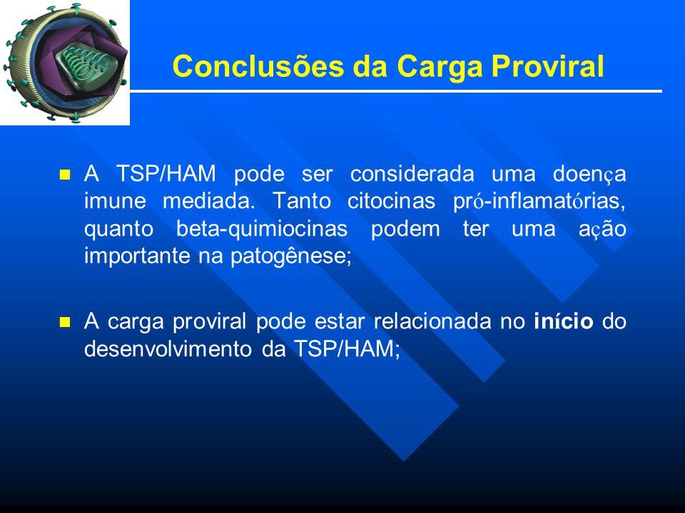 Conclusões da Carga Proviral