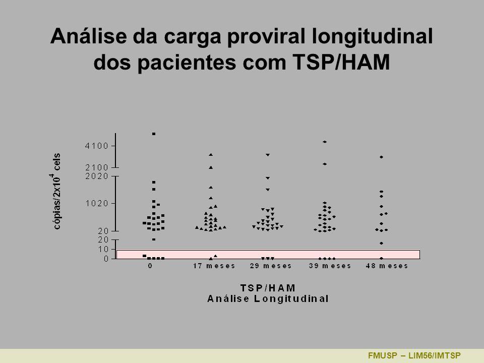 Análise da carga proviral longitudinal dos pacientes com TSP/HAM