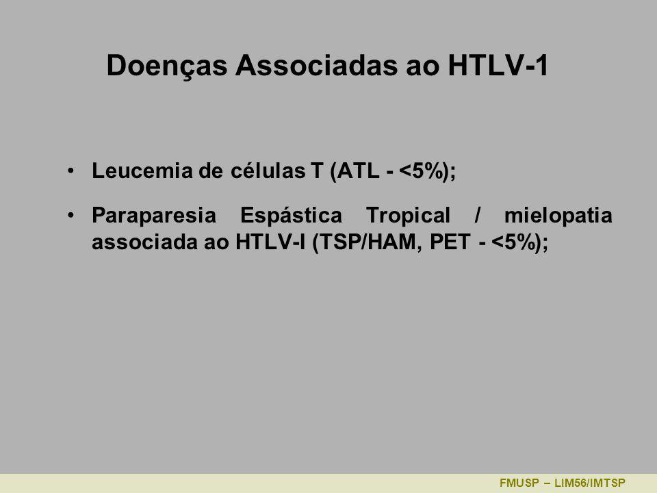 Doenças Associadas ao HTLV-1
