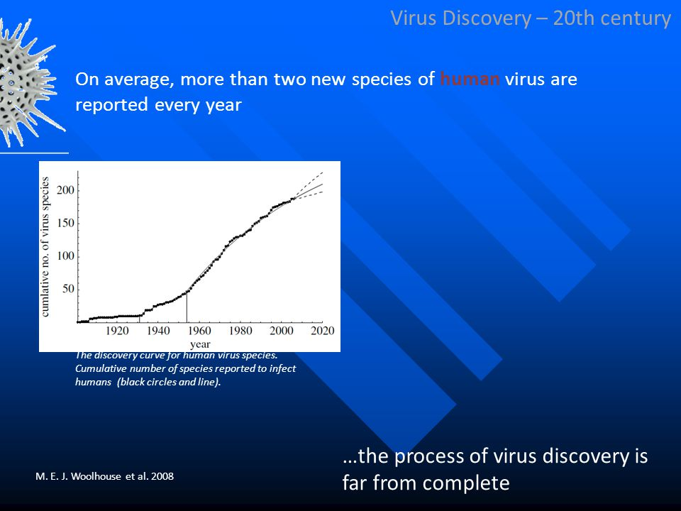 Virus Discovery – 20th century