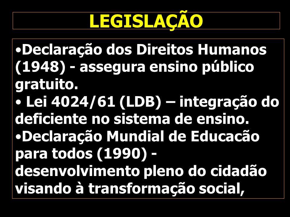 LEGISLAÇÃO Declaração dos Direitos Humanos (1948) - assegura ensino público gratuito.