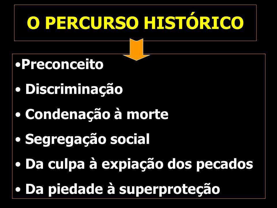 O PERCURSO HISTÓRICO Preconceito Discriminação Condenação à morte