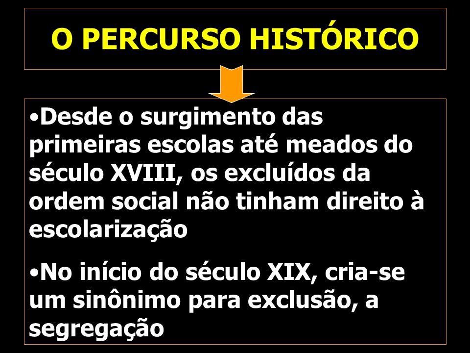 O PERCURSO HISTÓRICO