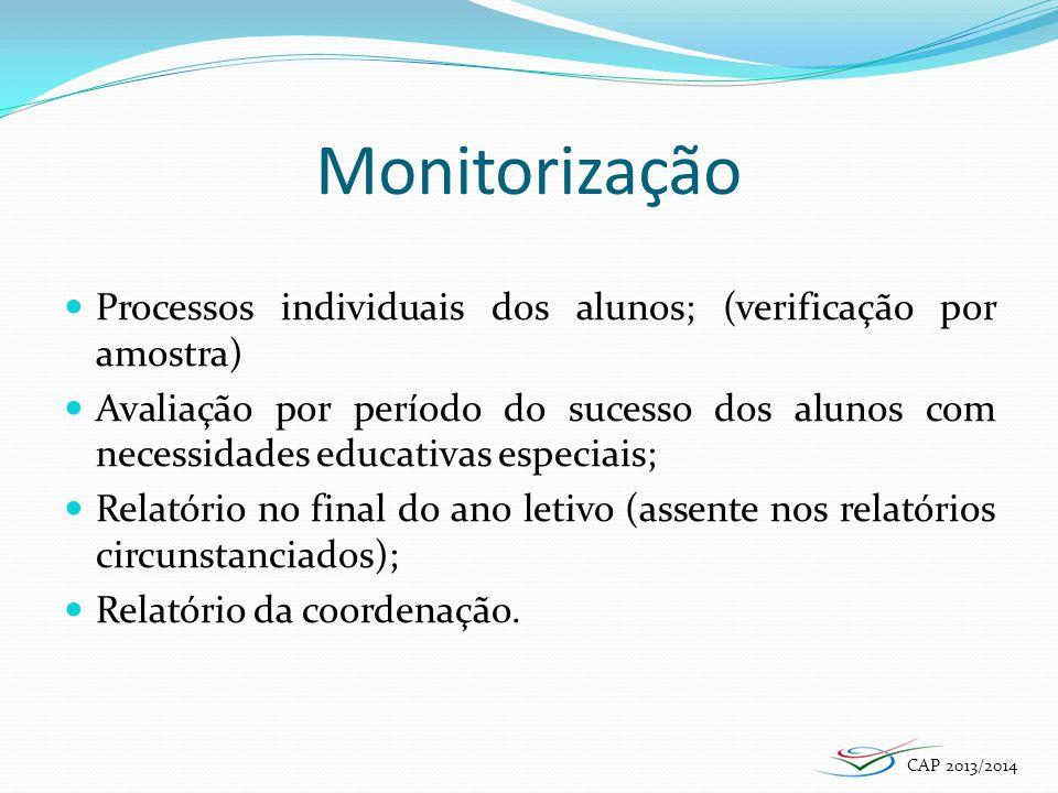 Monitorização Processos individuais dos alunos; (verificação por amostra)