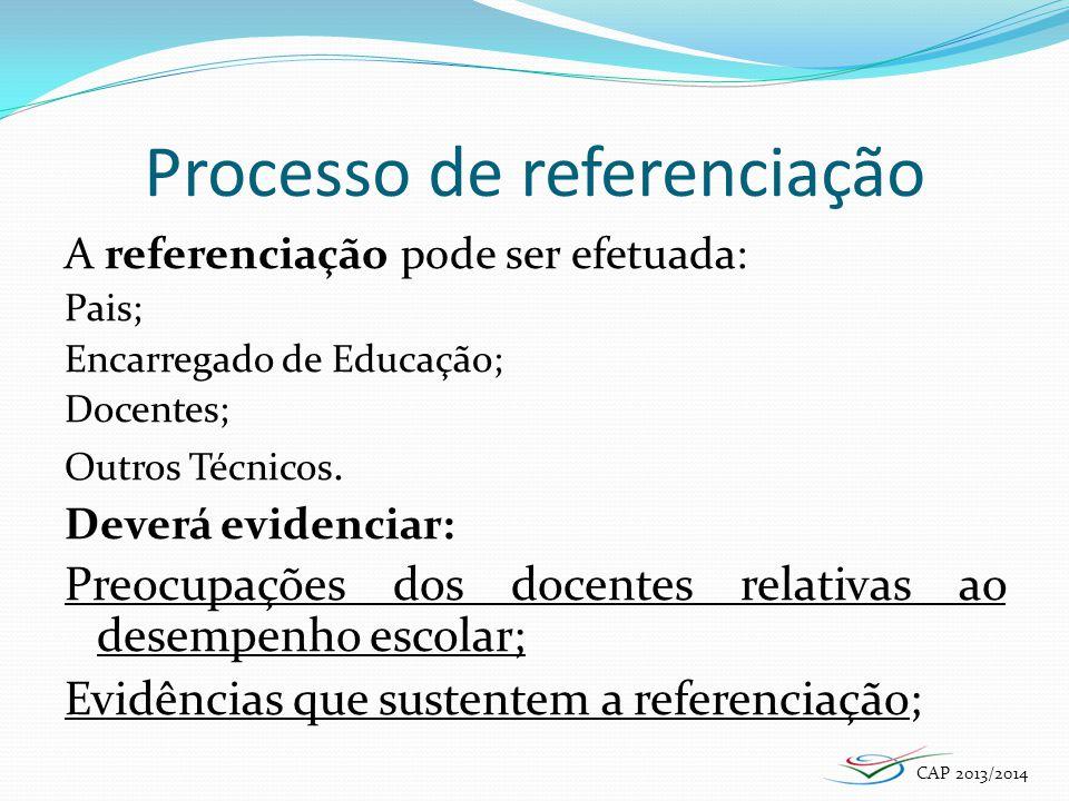 Processo de referenciação
