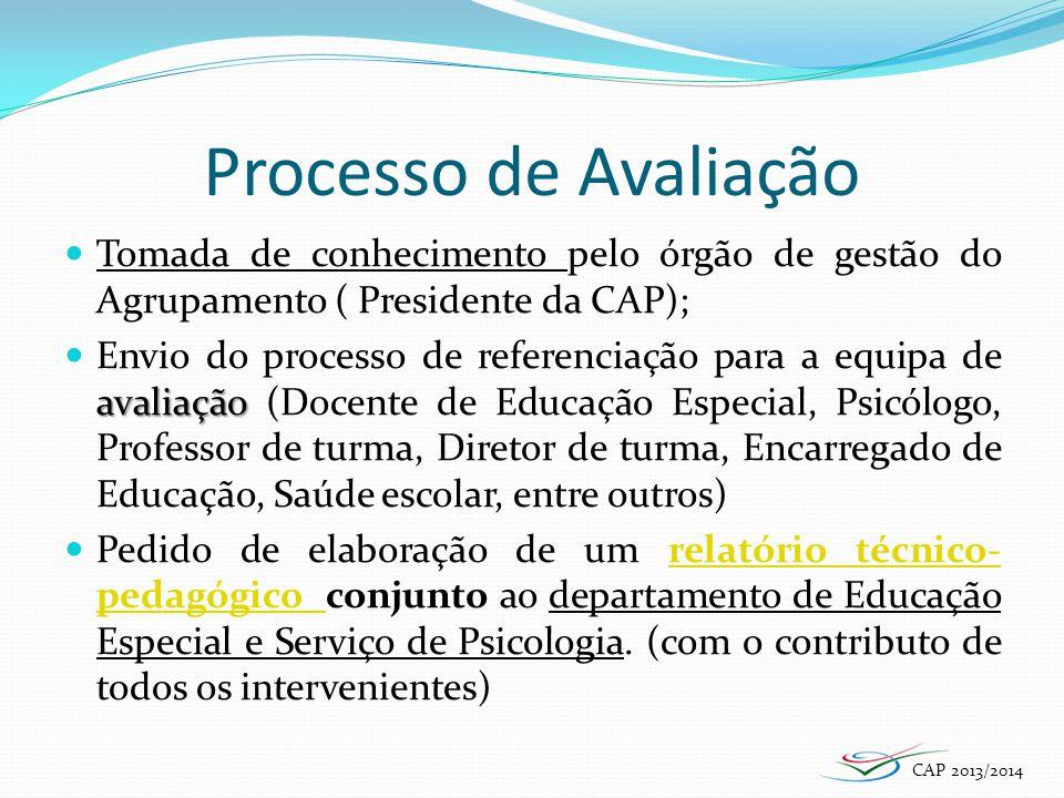 Processo de Avaliação Tomada de conhecimento pelo órgão de gestão do Agrupamento ( Presidente da CAP);