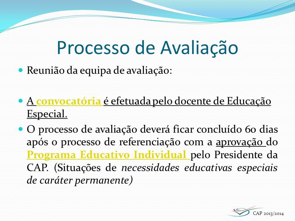 Processo de Avaliação Reunião da equipa de avaliação: