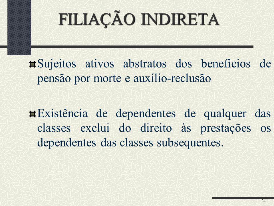 FILIAÇÃO INDIRETA Sujeitos ativos abstratos dos benefícios de pensão por morte e auxílio-reclusão.