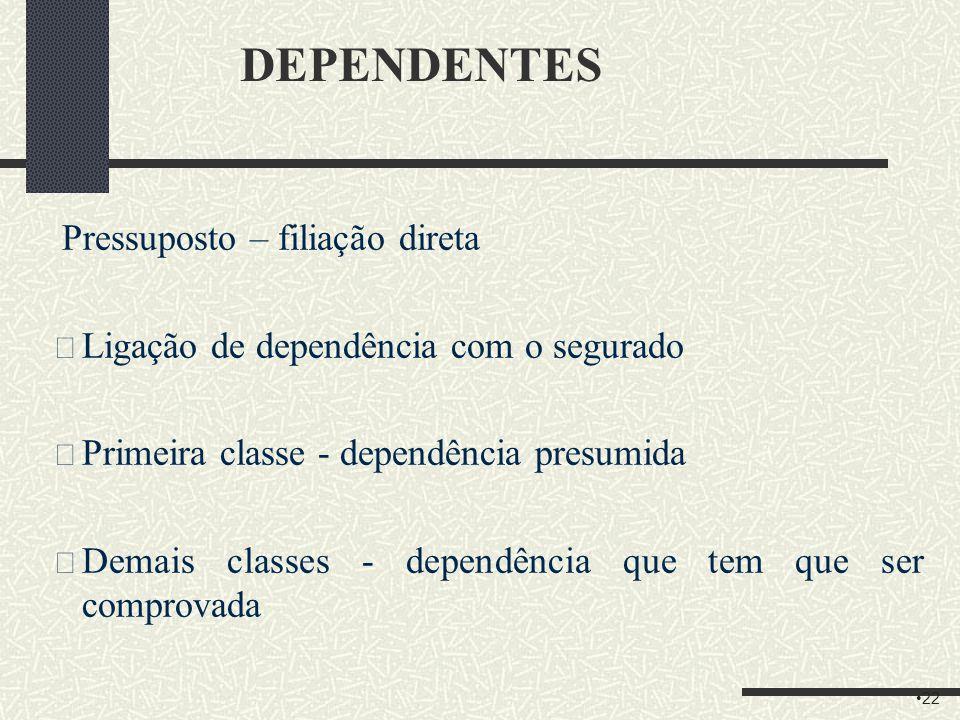 DEPENDENTES Pressuposto – filiação direta