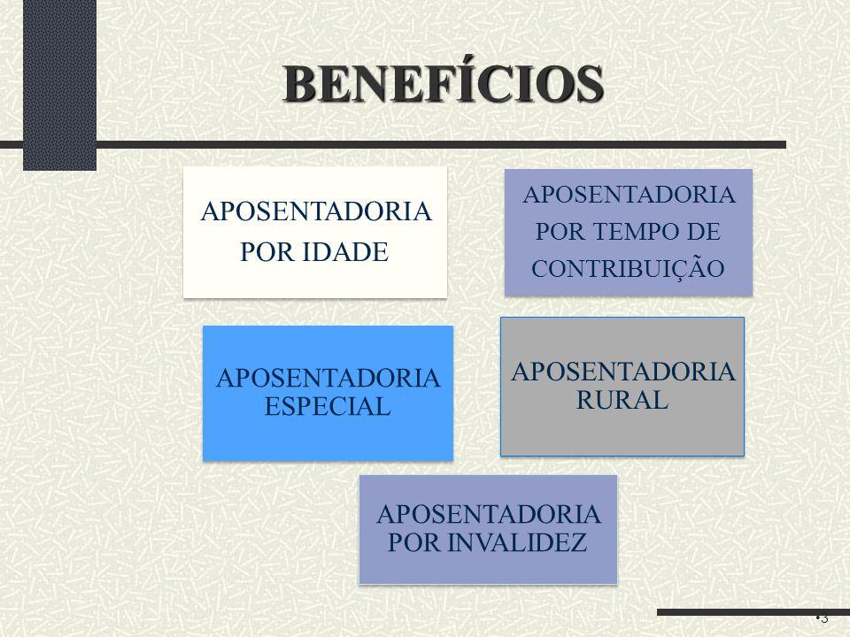 BENEFÍCIOS APOSENTADORIA POR IDADE APOSENTADORIA RURAL
