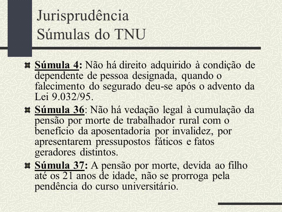 Jurisprudência Súmulas do TNU