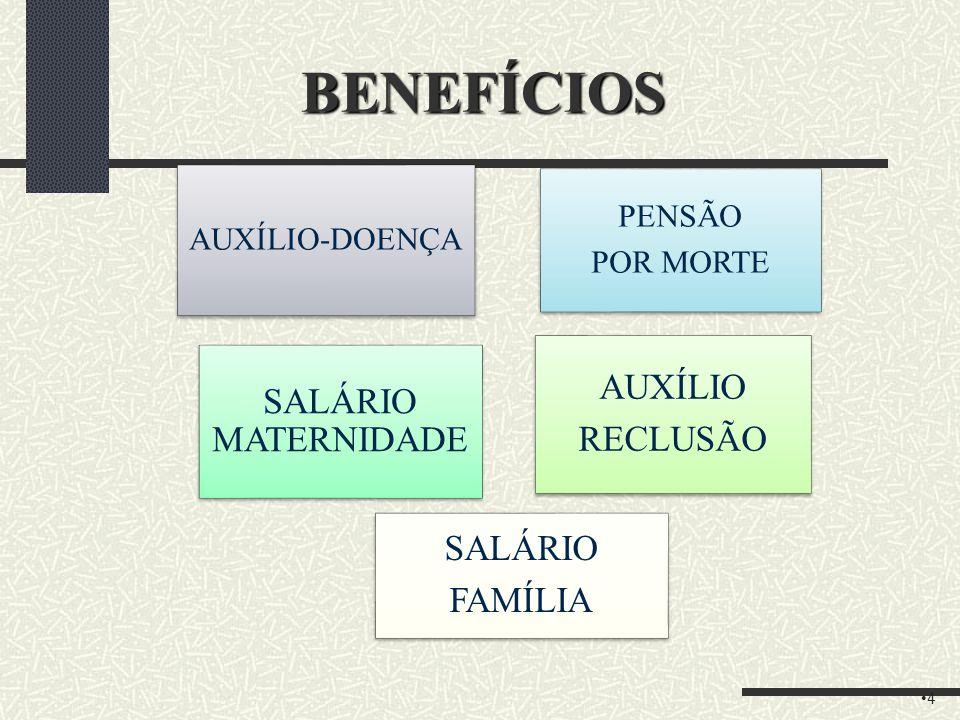 BENEFÍCIOS AUXÍLIO SALÁRIO MATERNIDADE RECLUSÃO SALÁRIO FAMÍLIA PENSÃO