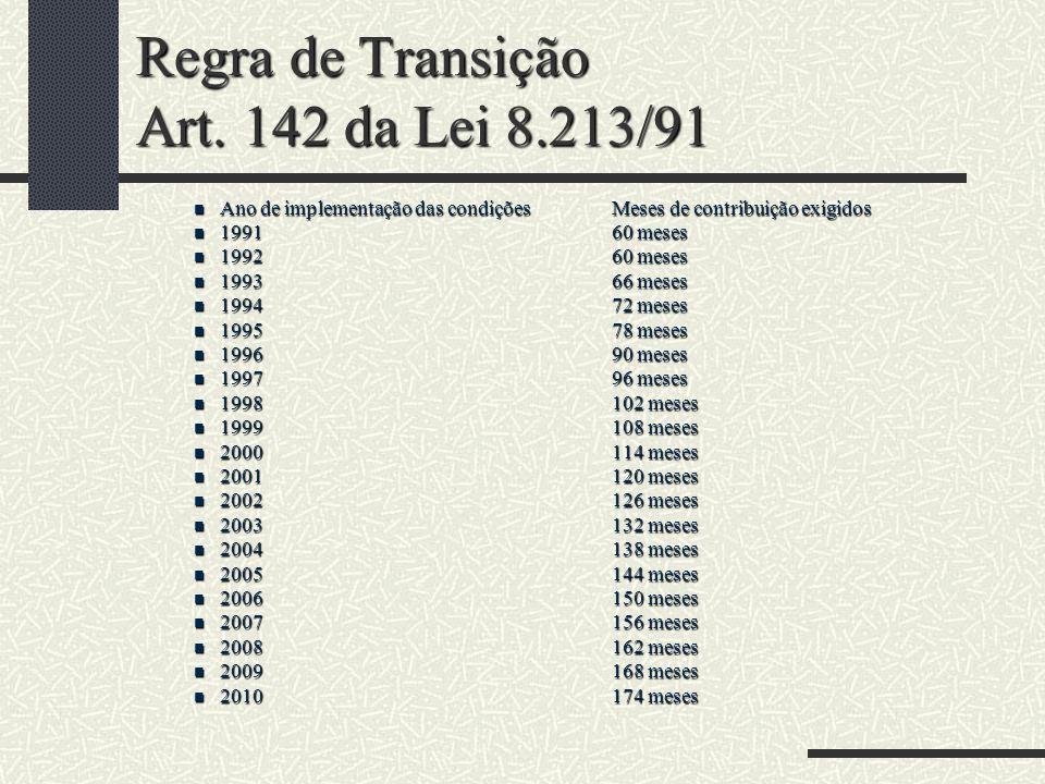 Regra de Transição Art. 142 da Lei 8.213/91