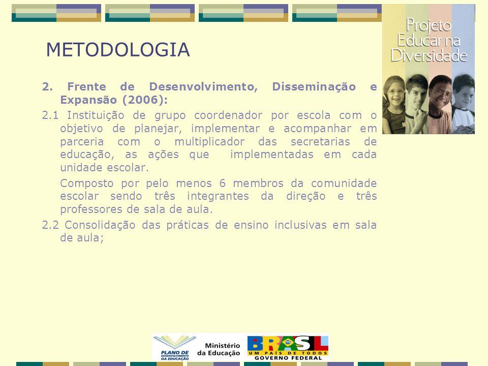 METODOLOGIA 2. Frente de Desenvolvimento, Disseminação e Expansão (2006):