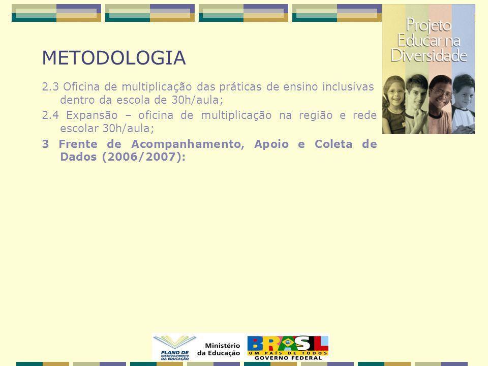 METODOLOGIA 2.3 Oficina de multiplicação das práticas de ensino inclusivas dentro da escola de 30h/aula;