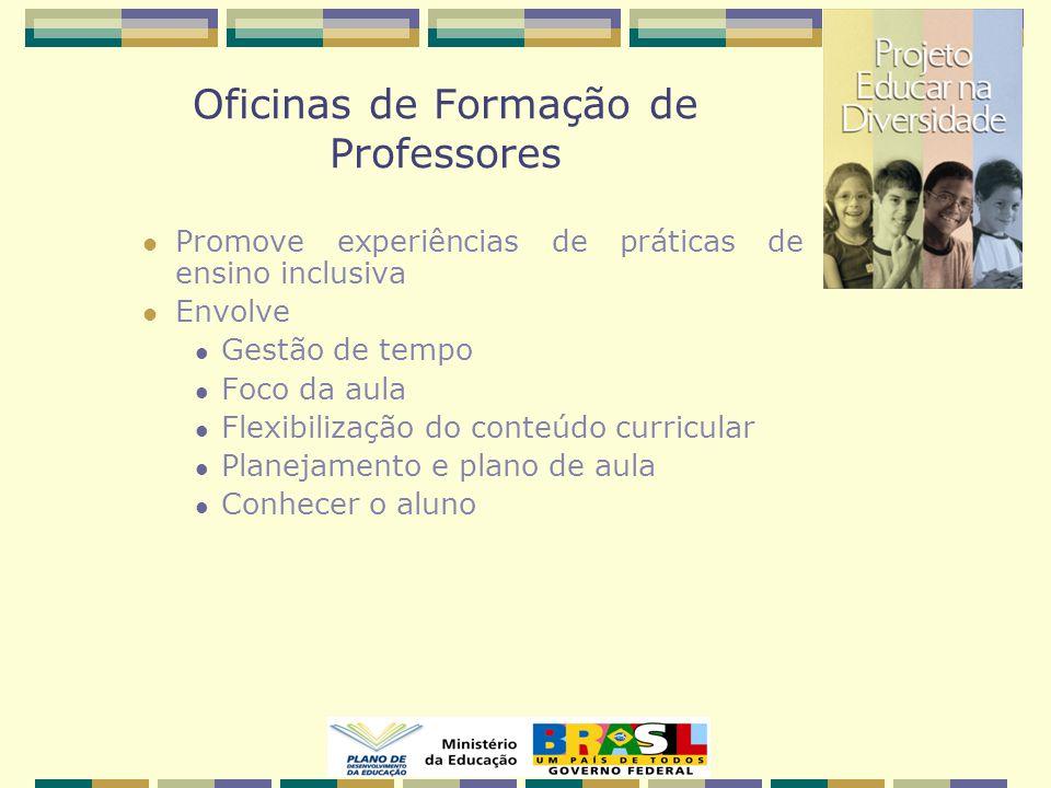 Oficinas de Formação de Professores