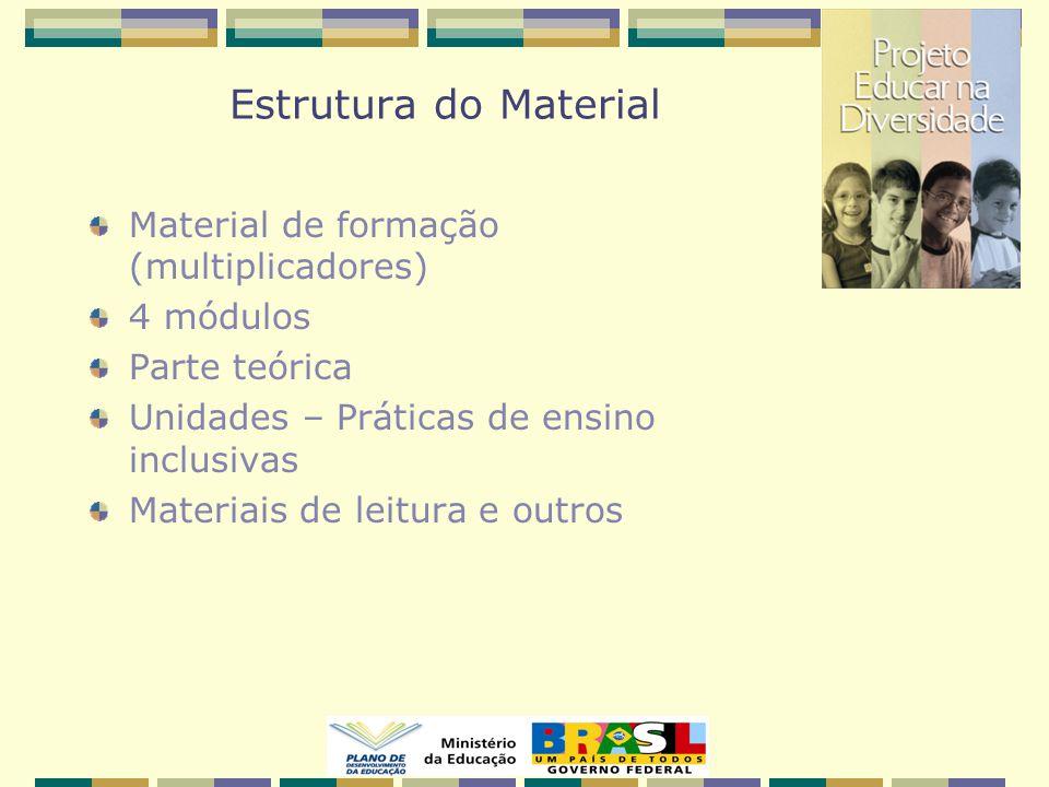 Estrutura do Material Material de formação (multiplicadores) 4 módulos